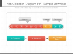 Nps Collection Diagram Ppt Sample Download