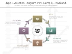Nps Evaluation Diagram Ppt Sample Download
