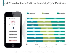Nps Reports And Dashboard Net Promoter Score For Broadband And Mobile Providers Ppt Ideas Smartart PDF