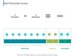 Nps Reports And Dashboard Net Promoter Score Ppt Professional Icons PDF