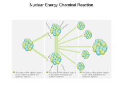 Nuclear Energy Chemical Reaction Ppt Powerpoint Presentation Inspiration Mockup