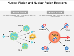 Nuclear Fission And Nuclear Fusion Reactions Ppt PowerPoint Presentation Pictures Gridlines