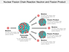 Nuclear Fission Chain Reaction Neutron And Fission Product Ppt PowerPoint Presentation Layouts Visuals