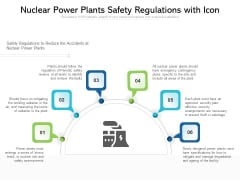 Nuclear Power Plants Safety Regulations With Icon Ppt PowerPoint Presentation Gallery Infographic Template PDF