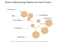 Nucleus Splitting Energy Release And Fission Product Ppt PowerPoint Presentation Model Graphics Pictures