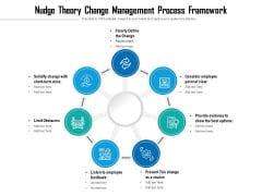 Nudge Theory Change Management Process Framework Ppt PowerPoint Presentation Pictures Gridlines PDF