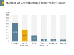 Number Of Crowdfunding Platforms By Region Ppt PowerPoint Presentation Ideas Format Ideas
