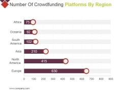 Number Of Crowdfunding Platforms By Region Ppt PowerPoint Presentation Infographics Pictures