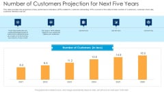 Number Of Customers Projection For Next Five Years Ppt Infographics Format PDF