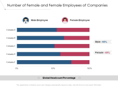 Number Of Female And Female Employees Of Companies Ppt PowerPoint Presentation Layouts Infographic Template PDF