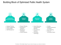Nursing Administration Building Block Of Optimized Public Health System Ppt Gallery Background PDF