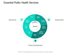 Nursing Administration Essential Public Health Services Ppt Gallery Pictures PDF