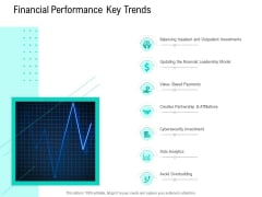 Nursing Administration Financial Performance Key Trends Ppt Infographics Themes PDF