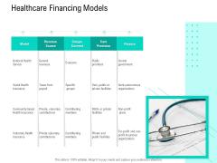 Nursing Administration Healthcare Financing Models Ppt Inspiration Background PDF