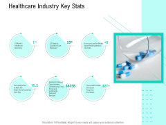 Nursing Administration Healthcare Industry Key Stats Ppt Icon Example PDF