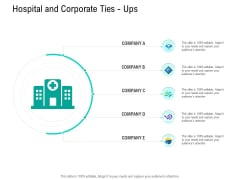 Nursing Administration Hospital And Corporate Ties Ups Ppt Show Picture PDF