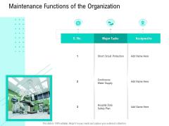 Nursing Administration Maintenance Functions Of The Organization Ppt Infographics Design Templates PDF