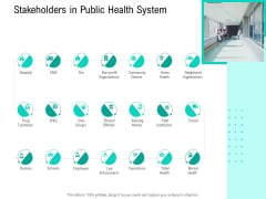 Nursing Administration Stakeholders In Public Health System Ppt Pictures Examples PDF