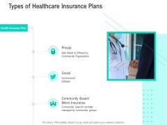 Nursing Administration Types Of Healthcare Insurance Plans Ppt Ideas Format Ideas PDF