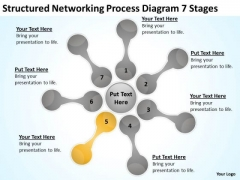 Networking Process Diagram 7 Stages Best Business Plan Examples PowerPoint Templates
