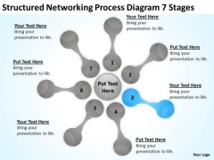 Networking Process Diagram 7 Stages Business Plan For Small PowerPoint Slides