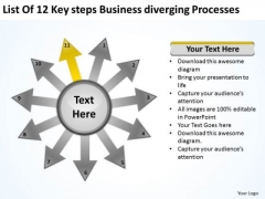 New Business PowerPoint Presentation Diverging Processes Ppt Cycle Templates