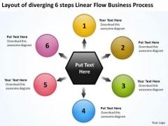New Business PowerPoint Presentation Process Circular Flow Network Slides