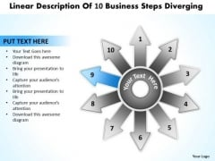 New Business PowerPoint Presentation Steps Diverging Ppt Charts And Diagrams Slides