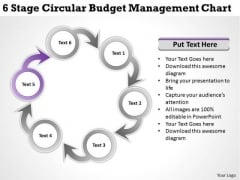 New Business Strategy 6 Stage Circular Budget Management Chart Total Marketing Concepts