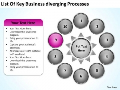 Nine Stages Diverging Factors Flow Chart Circular Diagram PowerPoint Templates