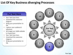Nine Stages Diverging Factors Flow Chart Circular Network PowerPoint Templates