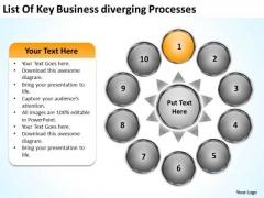 Nine Stages Diverging Factors Flow Chart Gear Diagram PowerPoint Slides
