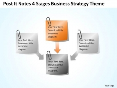 Notes 4 Stages Company Business Strategy Theme Ppt Plan Program PowerPoint Slides