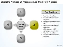 Number Of Processes And Their Flow 4 Stages Cycle Motion PowerPoint Templates