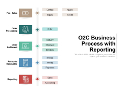 O2C Business Process With Reporting Ppt PowerPoint Presentation Gallery Graphics Pictures PDF