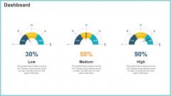 OP Risk Management Dashboard Template PDF