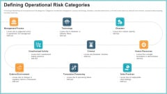 OP Risk Management Defining Operational Risk Categories Topics PDF