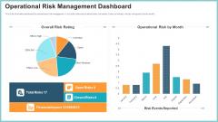 OP Risk Management Operational Risk Management Dashboard Formats PDF