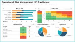 OP Risk Management Operational Risk Management KPI Dashboard Pictures PDF