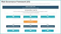 OP Risk Management Risk Governance Framework Gride Download PDF