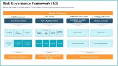 OP Risk Management Risk Governance Framework Icon Background PDF