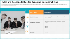 OP Risk Management Roles And Responsibilities For Managing Operational Risk Portrait PDF