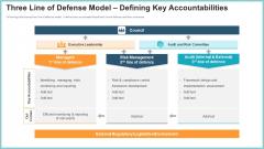 OP Risk Management Three Line Of Defense Model Defining Key Accountabilities Inspiration PDF