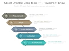 Object Oriented Case Tools Ppt Powerpoint Show