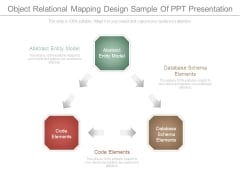 Object Relational Mapping Design Sample Of Ppt Presentation