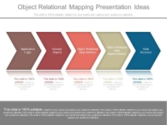 Object Relational Mapping Presentation Ideas