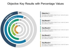 Objective Key Results With Percentage Values Ppt PowerPoint Presentation Gallery Guide PDF