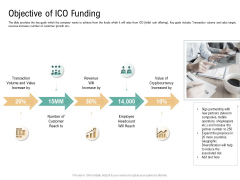 Objective Of ICO Funding Virtual Currency Financing Pitch Deck Structure PDF