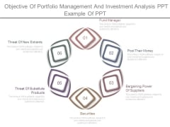 Objective Of Portfolio Management And Investment Analysis Ppt Example Of Ppt
