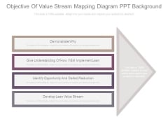 Objective Of Value Stream Mapping Diagram Ppt Background